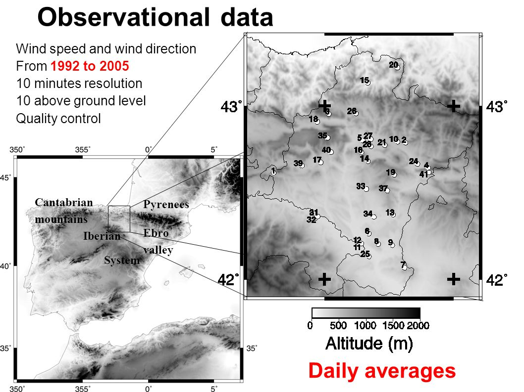 Ebro valley (Broad valley) 2.- Regionalization Jimenez et al., JAMC; 47, 2008 Methodology: Rotation of the EOF Northern valleys (Narrow valleys) Mountain stations North-to-south oriented stations