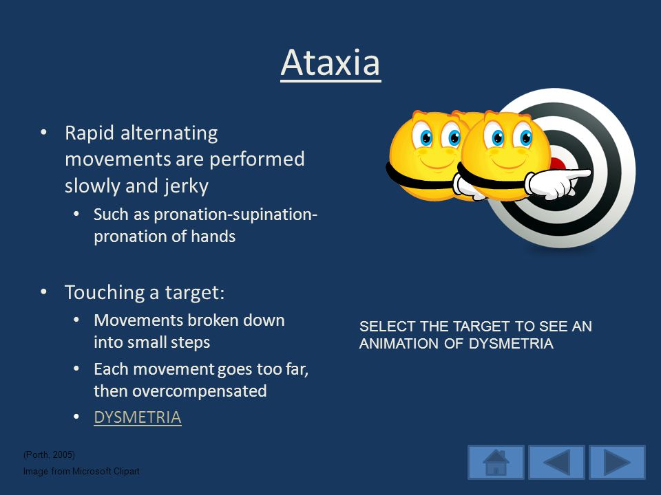 Ataxia Rapid alternating movements are performed slowly and jerky Such as pronation-supination- pronation of hands Touching a target : Movements broken down into small steps Each movement goes too far, then overcompensated DYSMETRIA SELECT THE TARGET TO SEE AN ANIMATION OF DYSMETRIA Image from Microsoft Clipart (Porth, 2005)