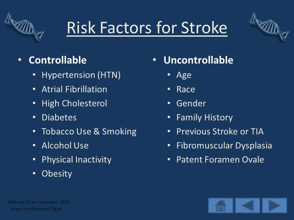 Risk Factors for Stroke Controllable Hypertension (HTN) Atrial Fibrillation High Cholesterol Diabetes Tobacco Use & Smoking Alcohol Use Physical Inactivity Obesity Uncontrollable Age Race Gender Family History Previous Stroke or TIA Fibromuscular Dysplasia Patent Foramen Ovale (National Stoke Association, 2009) Image from Microsoft Clipart