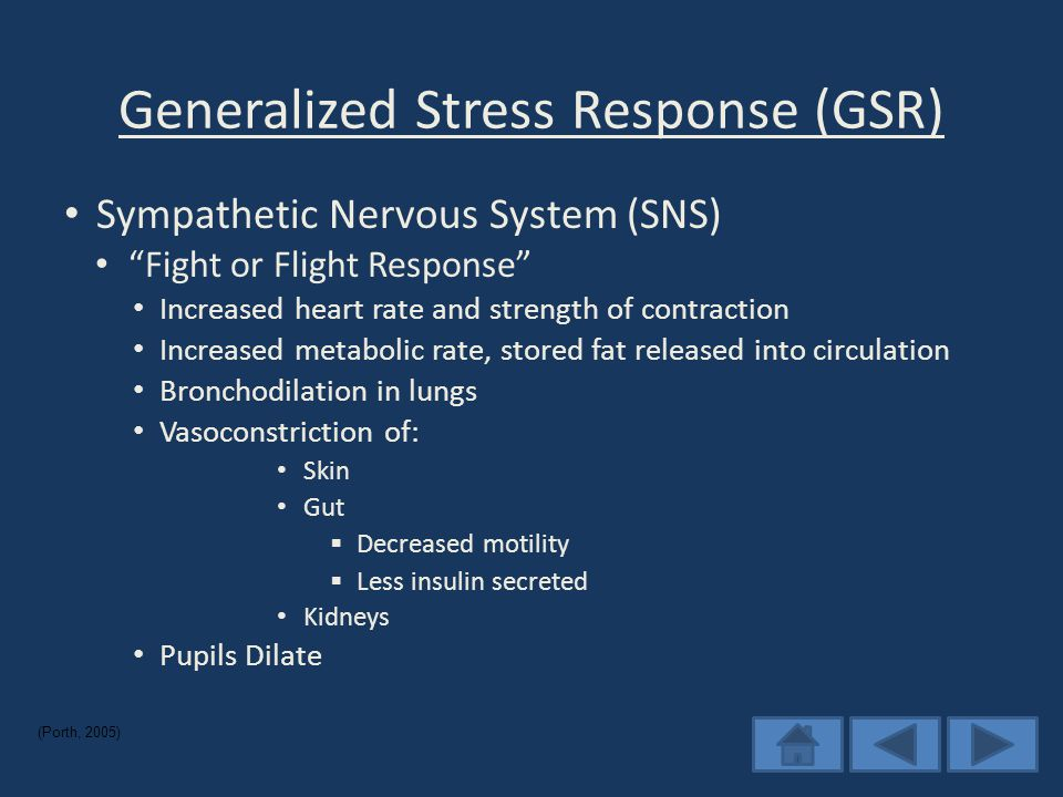 Generalized Stress Response (GSR) Sympathetic Nervous System (SNS) Fight or Flight Response Increased heart rate and strength of contraction Increased metabolic rate, stored fat released into circulation Bronchodilation in lungs Vasoconstriction of: Skin Gut  Decreased motility  Less insulin secreted Kidneys Pupils Dilate (Porth, 2005)