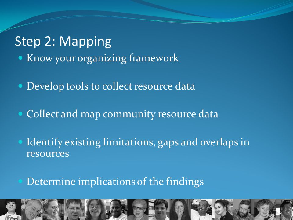 Step 2: Mapping Know your organizing framework Develop tools to collect resource data Collect and map community resource data Identify existing limita