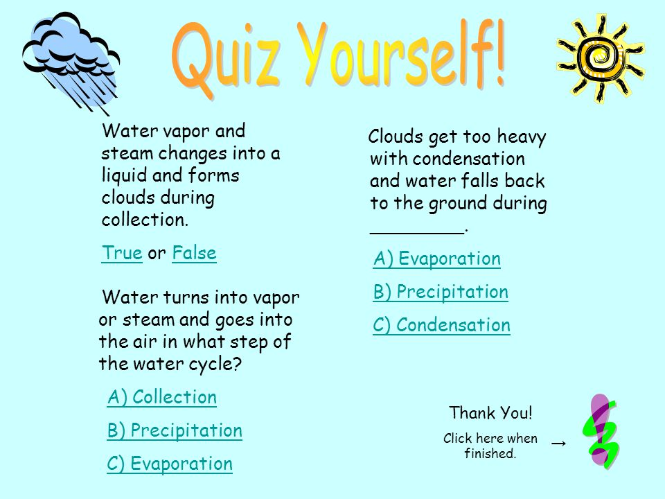 Evaporation Condensation Precipitation Collection Steps of the Water Cycle Click on each step to learn more.