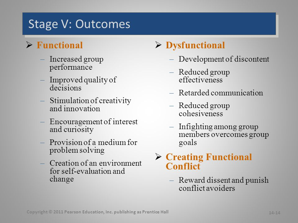 Stage V: Outcomes  Functional –Increased group performance –Improved quality of decisions –Stimulation of creativity and innovation –Encouragement of