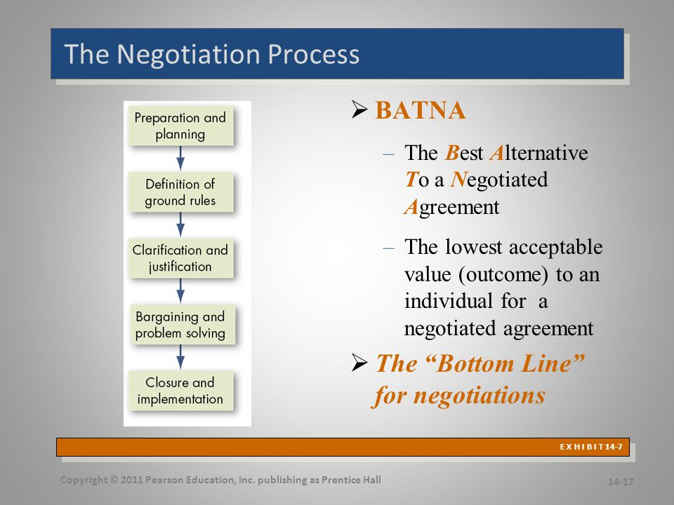 The Negotiation Process  BATNA –The Best Alternative To a Negotiated Agreement –The lowest acceptable value (outcome) to an individual for a negotiat