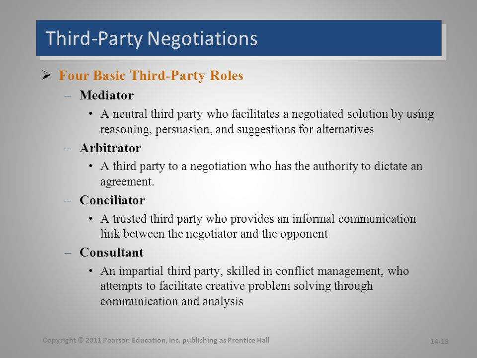 Third-Party Negotiations  Four Basic Third-Party Roles –Mediator A neutral third party who facilitates a negotiated solution by using reasoning, pers