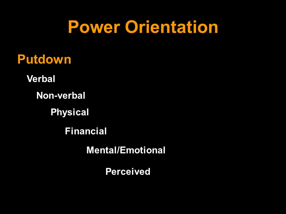 Power Orientation Putdown Verbal Non-verbal Physical Financial Mental/Emotional Perceived