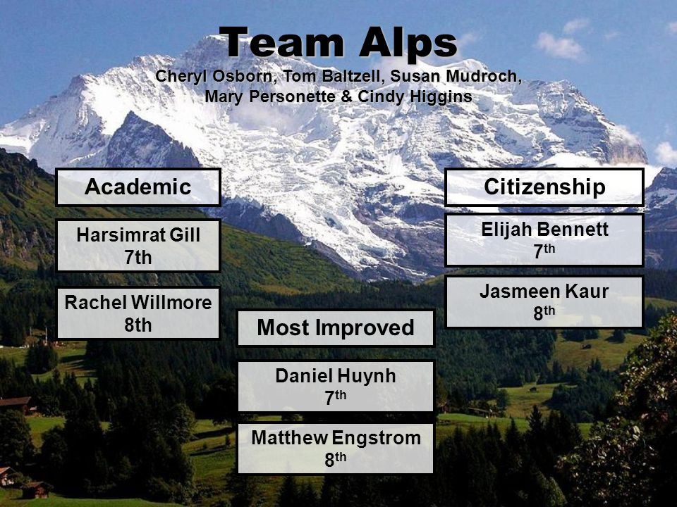 Team Alps Academic Harsimrat Gill 7th Most Improved Daniel Huynh 7 th Citizenship Elijah Bennett 7 th Cheryl Osborn, Tom Baltzell, Susan Mudroch, Mary