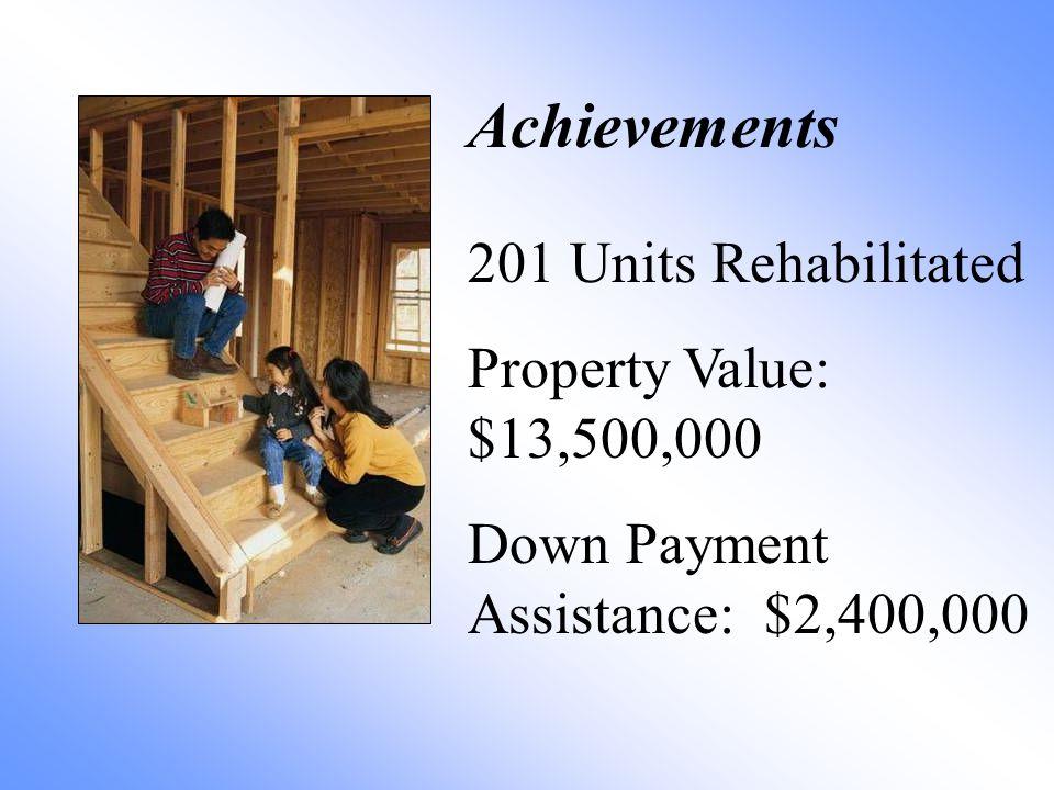 Achievements 201 Units Rehabilitated Property Value: $13,500,000 Down Payment Assistance: $2,400,000