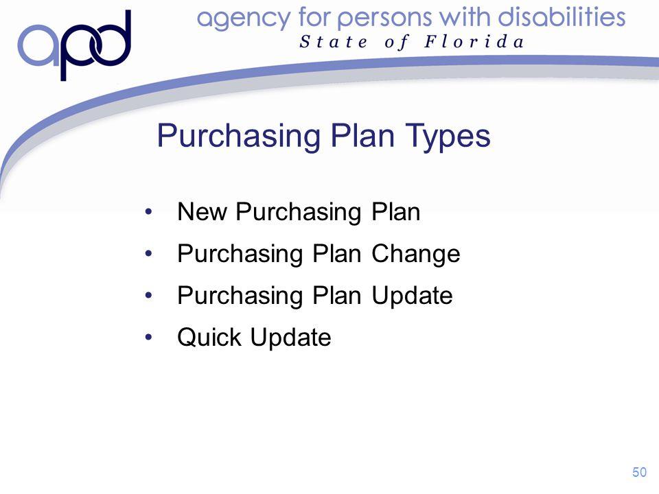 Purchasing Plan Types New Purchasing Plan Purchasing Plan Change Purchasing Plan Update Quick Update 50