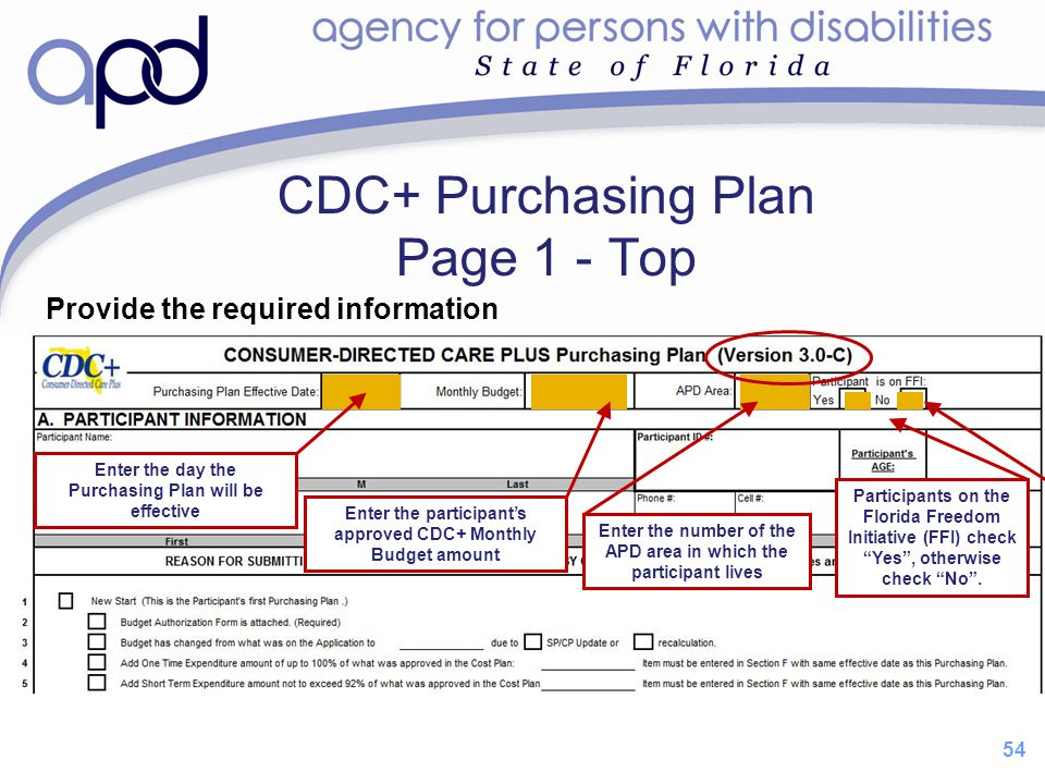 54 CDC+ Purchasing Plan Page 1 - Top Provide the required information Enter the day the Purchasing Plan will be effective Enter the number of the APD