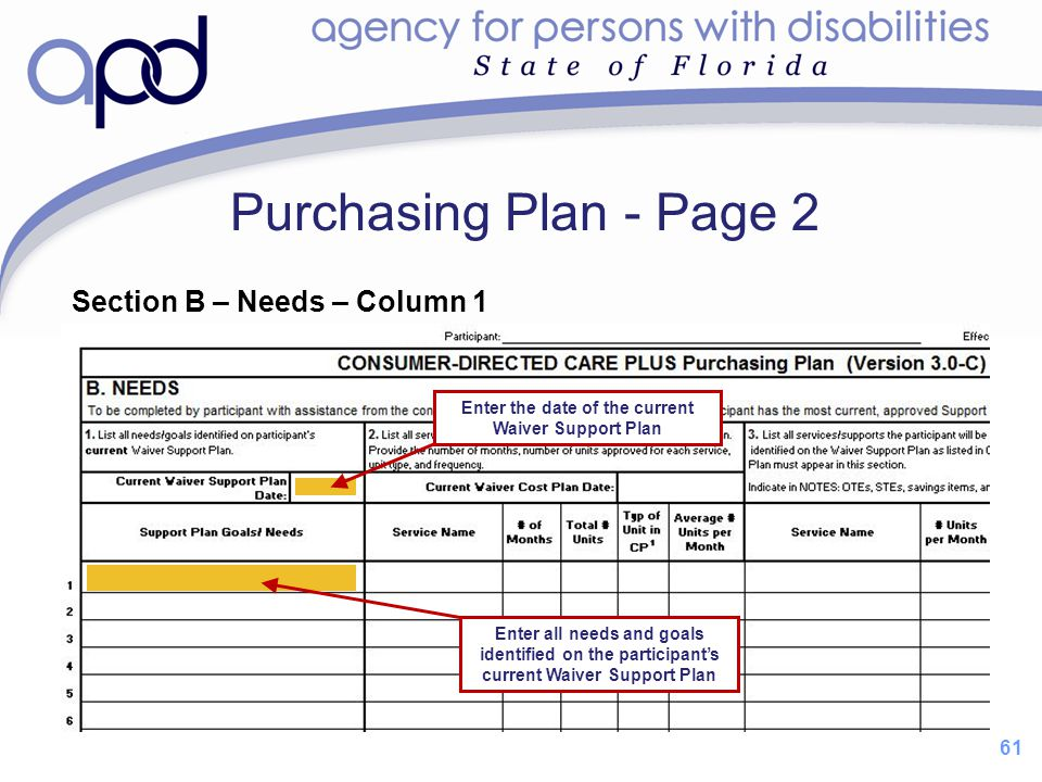 61 Purchasing Plan - Page 2 Section B – Needs – Column 1 Enter the date of the current Waiver Support Plan Enter all needs and goals identified on the