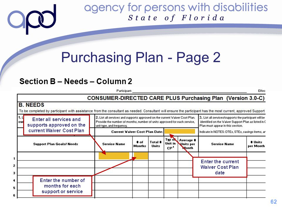 62 Purchasing Plan - Page 2 Section B – Needs – Column 2 Enter all services and supports approved on the current Waiver Cost Plan Enter the number of