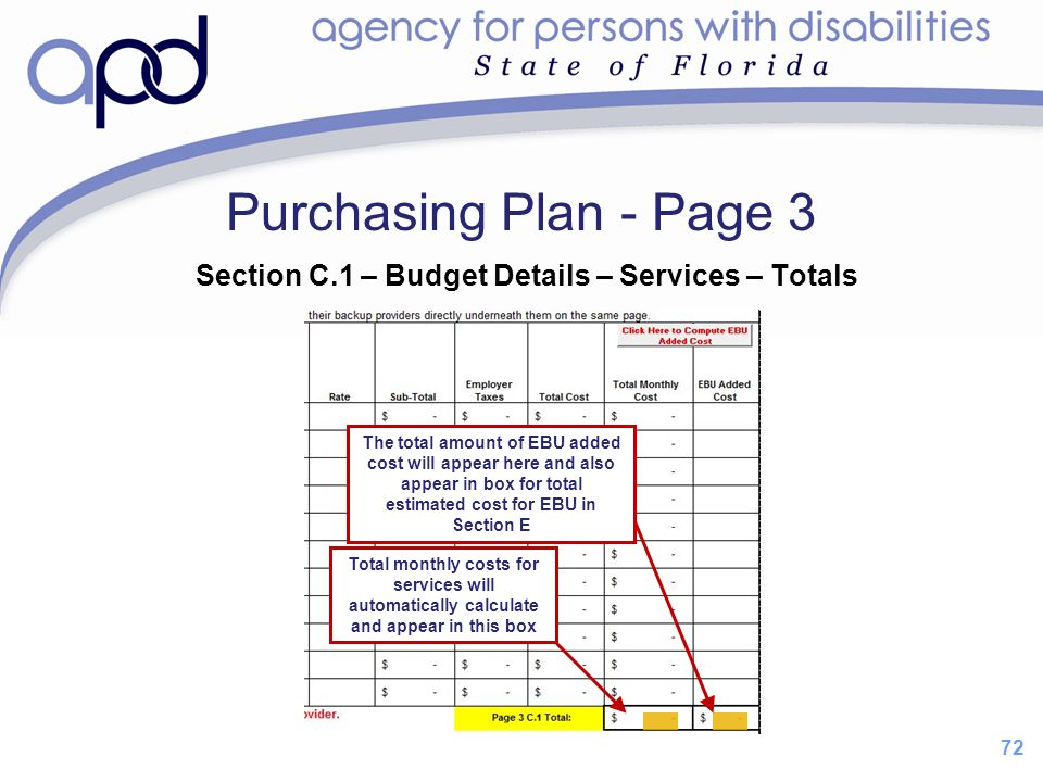 72 Purchasing Plan - Page 3 Section C.1 – Budget Details – Services – Totals The total amount of EBU added cost will appear here and also appear in bo