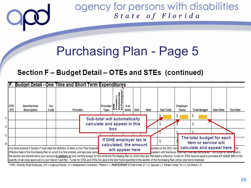 88 Purchasing Plan - Page 5 Section F – Budget Detail – OTEs and STEs (continued) The total budget for each item or service will calculate and appear