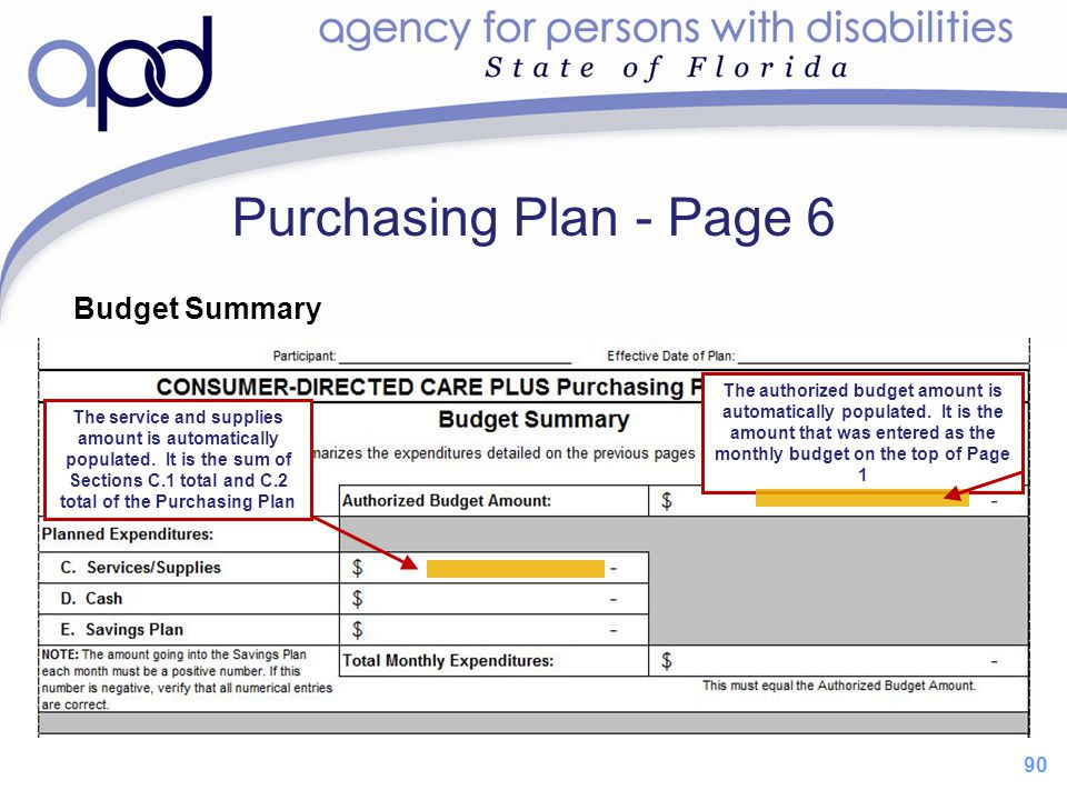 90 Purchasing Plan - Page 6 Budget Summary The authorized budget amount is automatically populated. It is the amount that was entered as the monthly b