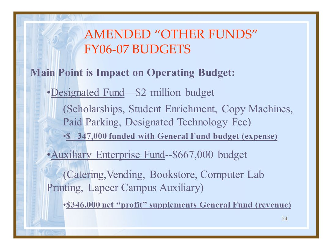 24 AMENDED OTHER FUNDS FY06-07 BUDGETS Main Point is Impact on Operating Budget: Designated Fund—$2 million budget (Scholarships, Student Enrichment, Copy Machines, Paid Parking, Designated Technology Fee) $ 347,000 funded with General Fund budget (expense) Auxiliary Enterprise Fund--$667,000 budget (Catering,Vending, Bookstore, Computer Lab Printing, Lapeer Campus Auxiliary) $346,000 net profit supplements General Fund (revenue)