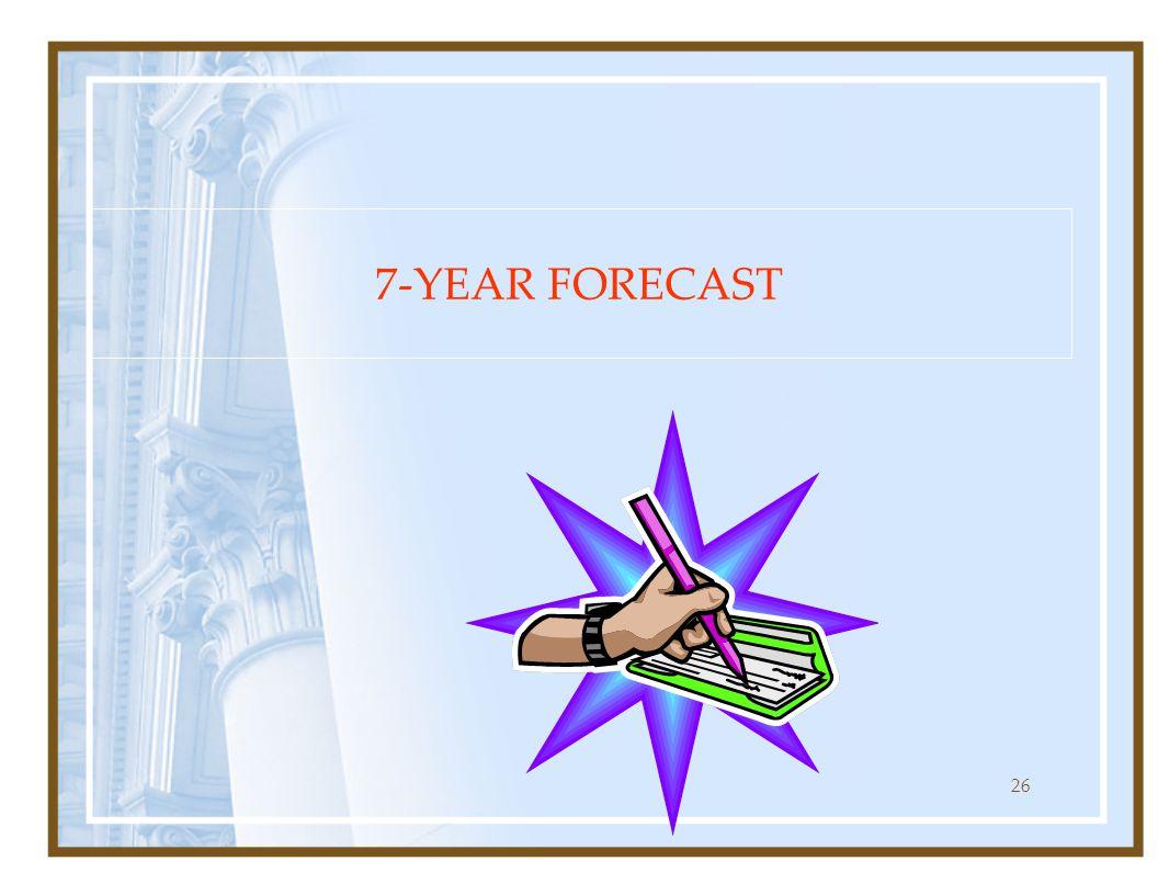 26 7-YEAR FORECAST