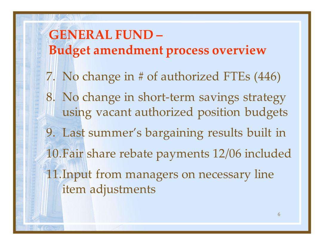 7 GENERAL FUND – Budget amendment process overview 12.