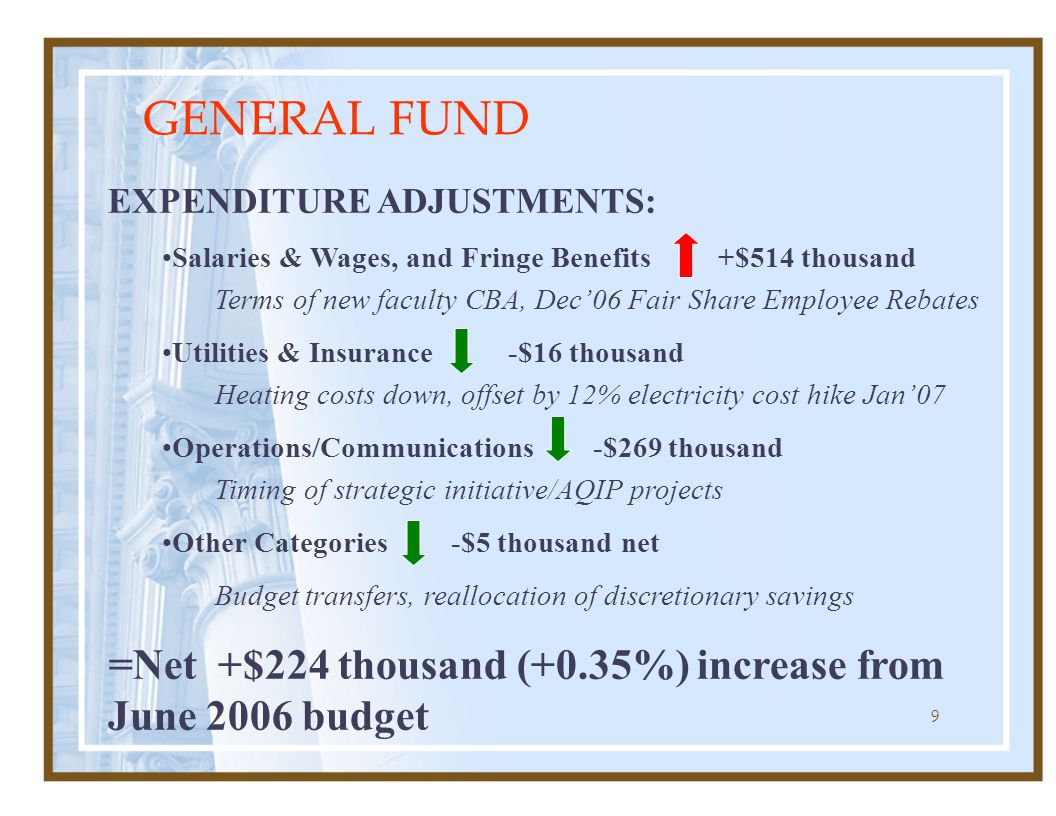 10 GENERAL FUND NET RESULTS OF BUDGET AMENDMENT: Balanced budget with very small surplus expected Surplus of $89K:-$221 thousand less than initial budget (mainly due to non-recurring expenses, i.e.