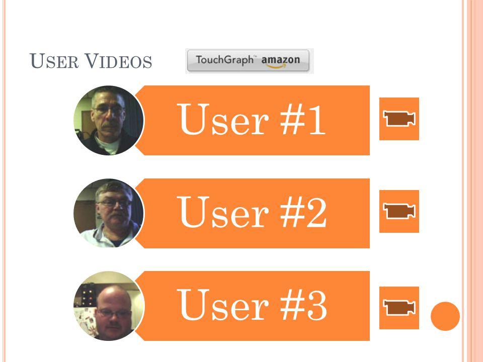 U SER V IDEOS User #1 User #2 User #3