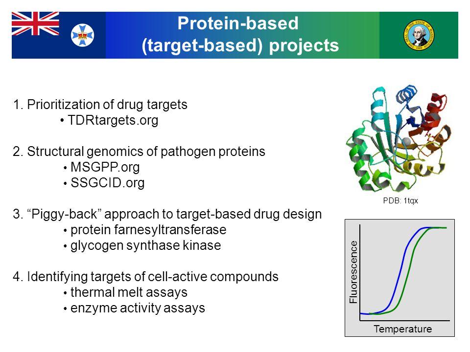 Protein-based (target-based) projects 1. Prioritization of drug targets TDRtargets.org 2.