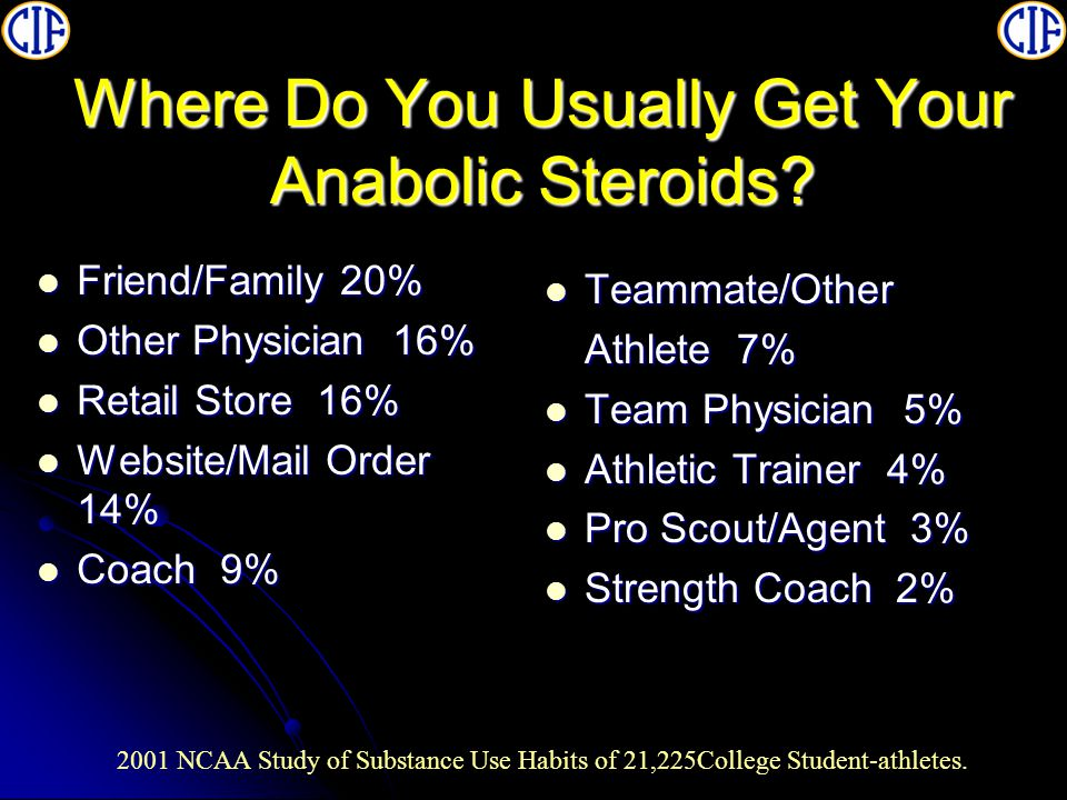 Where Do You Usually Get Your Anabolic Steroids.