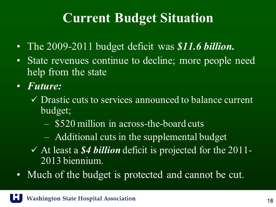 Washington State Hospital Association 16 Current Budget Situation The 2009-2011 budget deficit was $11.6 billion. State revenues continue to decline;