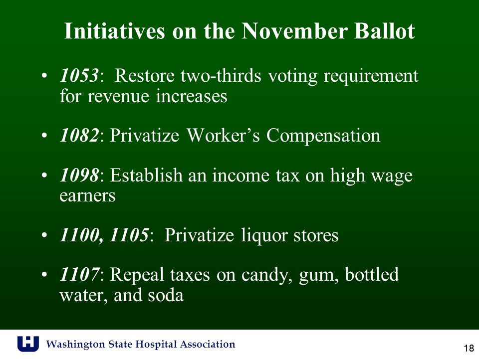 Washington State Hospital Association 18 Initiatives on the November Ballot 1053: Restore two-thirds voting requirement for revenue increases 1082: Privatize Worker's Compensation 1098: Establish an income tax on high wage earners 1100, 1105: Privatize liquor stores 1107: Repeal taxes on candy, gum, bottled water, and soda