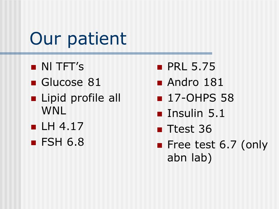 Our patient Nl TFT's Glucose 81 Lipid profile all WNL LH 4.17 FSH 6.8 PRL 5.75 Andro 181 17-OHPS 58 Insulin 5.1 Ttest 36 Free test 6.7 (only abn lab)
