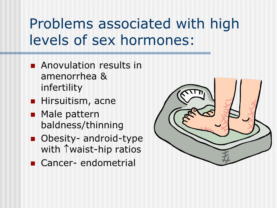Problems associated with high levels of sex hormones: Anovulation results in amenorrhea & infertility Hirsuitism, acne Male pattern baldness/thinning Obesity- android-type with waist-hip ratios Cancer- endometrial