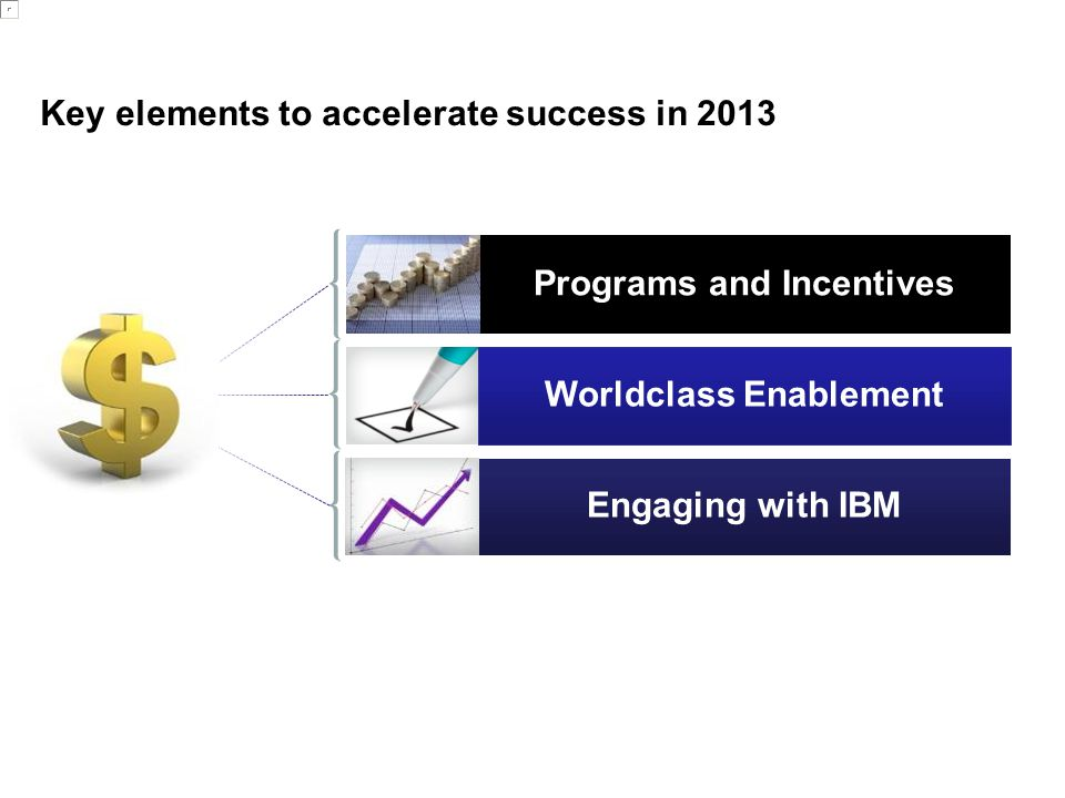 Key elements to accelerate success in 2013 Programs and Incentives Engaging with IBM Worldclass Enablement