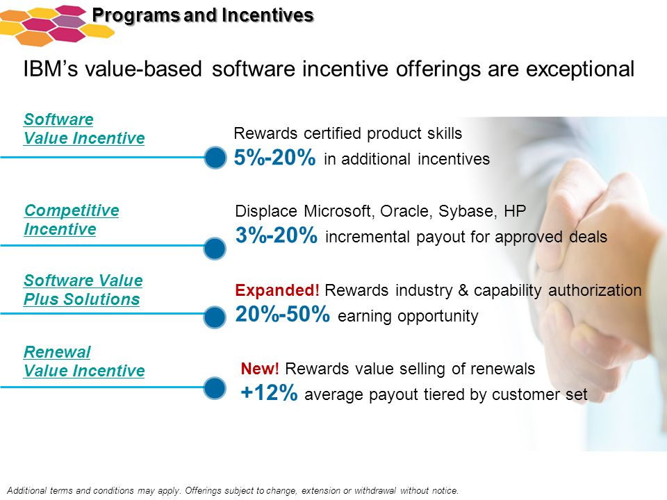 Renewal Value Incentive IBM's value-based software incentive offerings are exceptional Software Value Plus Solutions Competitive Incentive Additional