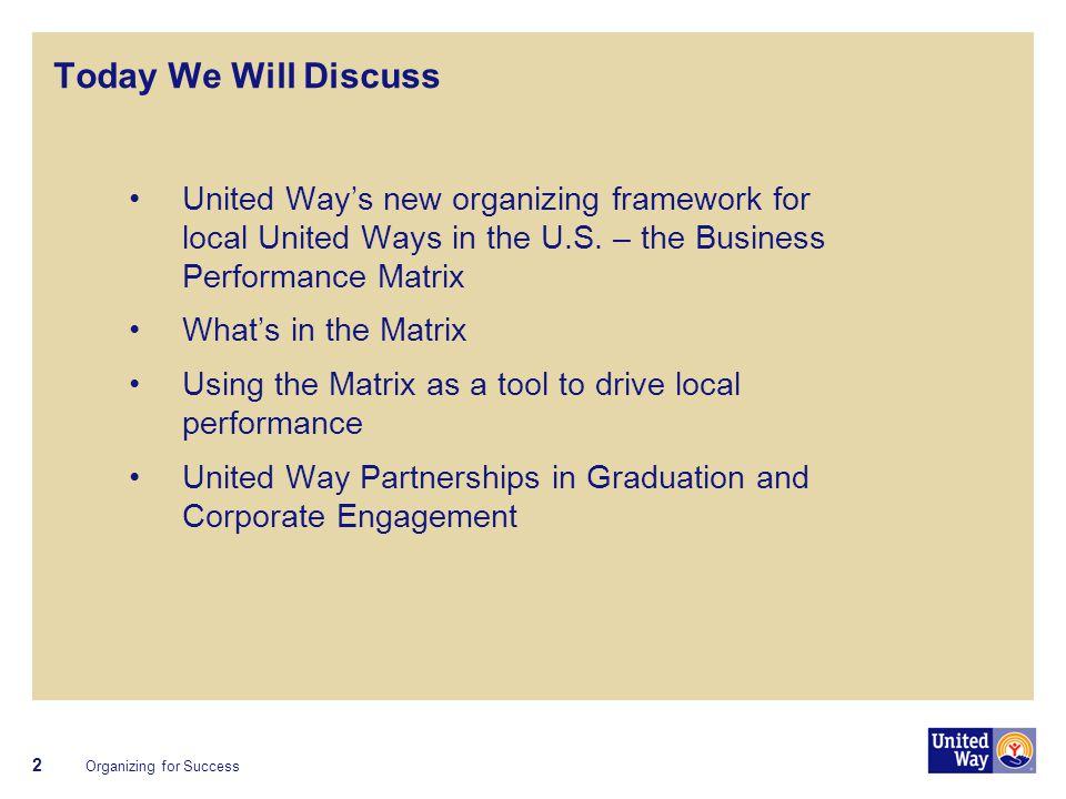 Timeline of Business Performance Matrix Creation 3 Creation of U.S.