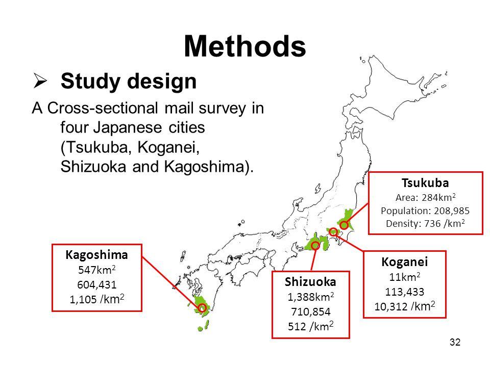 32 Methods  Study design A Cross-sectional mail survey in four Japanese cities (Tsukuba, Koganei, Shizuoka and Kagoshima). Tsukuba Area: 284km 2 Popu