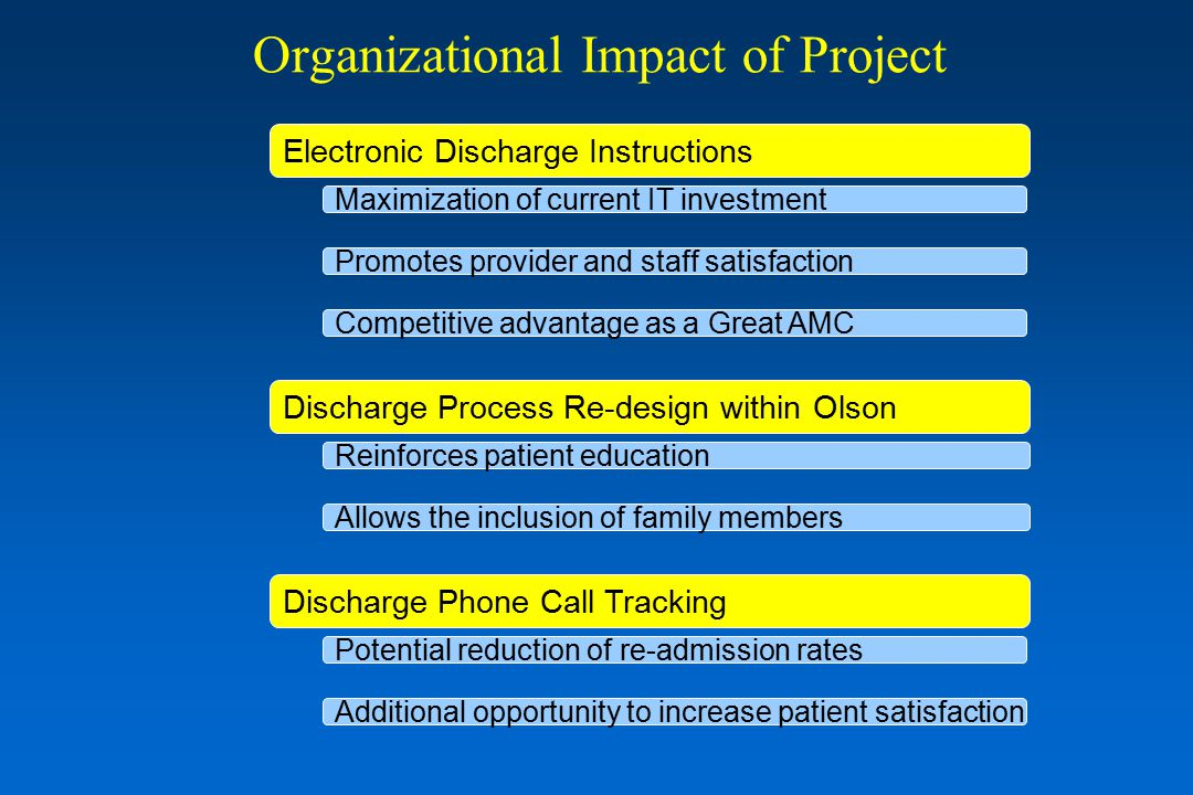 Organizational Impact of Project Electronic Discharge Instructions Maximization of current IT investment Promotes provider and staff satisfaction Competitive advantage as a Great AMC Discharge Process Re-design within Olson Allows the inclusion of family members Reinforces patient education Discharge Phone Call Tracking Additional opportunity to increase patient satisfaction Potential reduction of re-admission rates