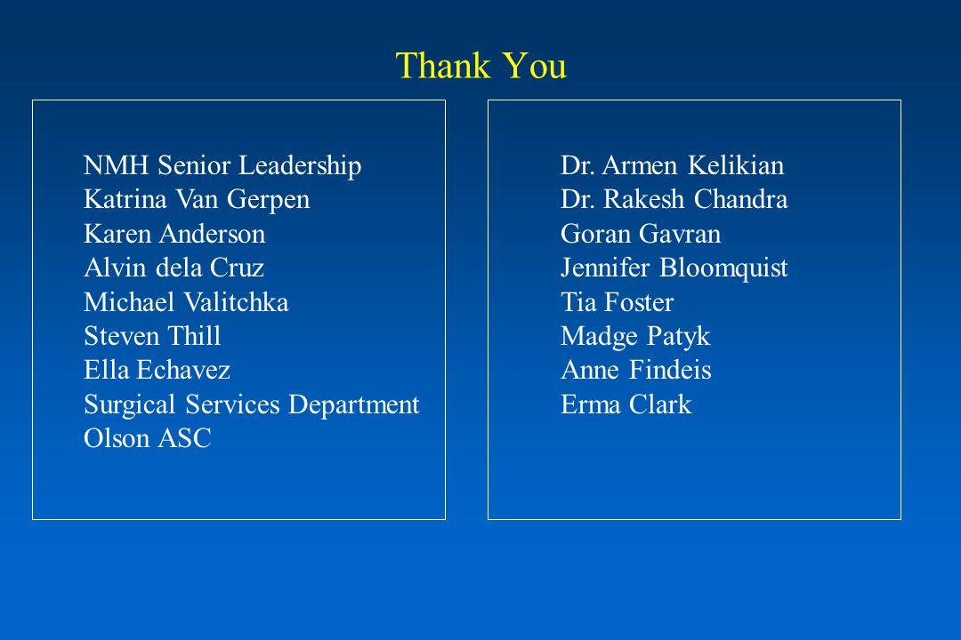 Thank You Dr. Armen Kelikian Dr.