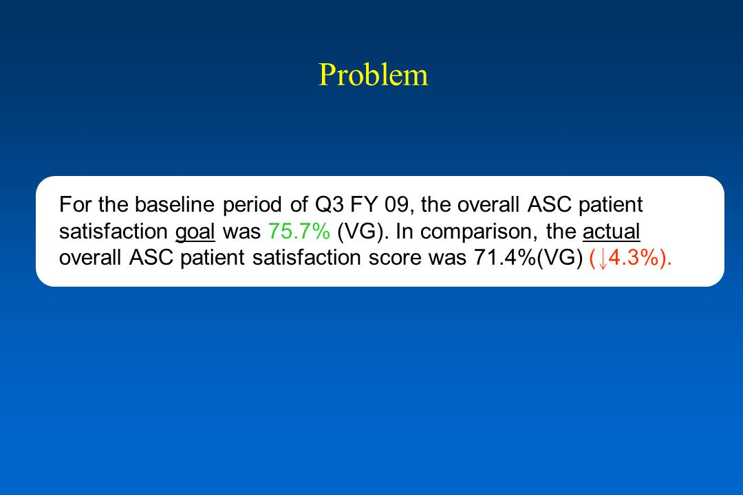 Problem For the baseline period of Q3 FY 09, the overall ASC patient satisfaction goal was 75.7% (VG).