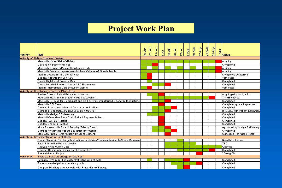 Project Work Plan