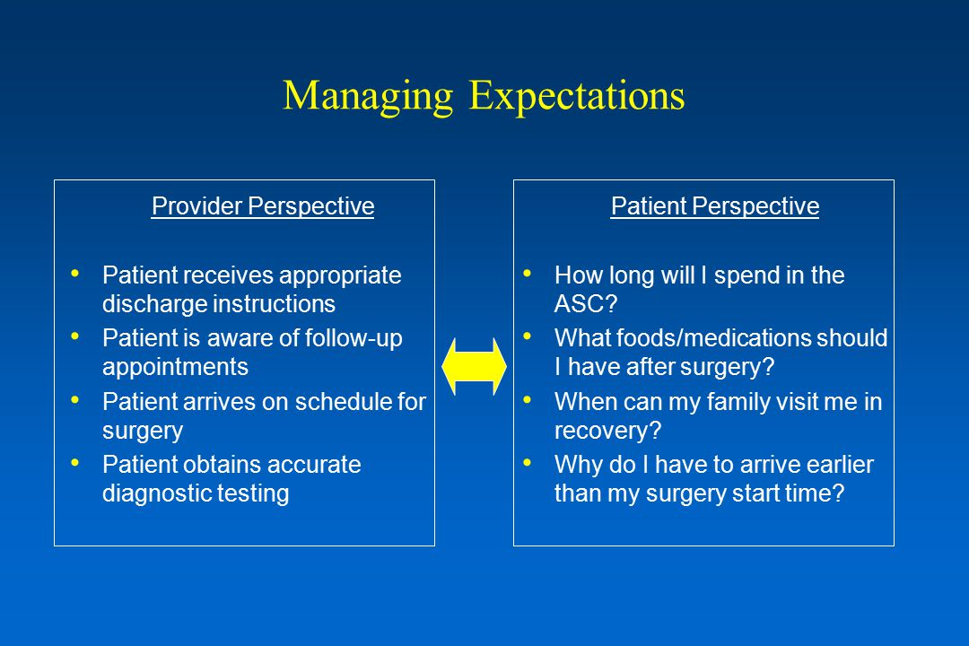 Managing Expectations Provider Perspective Patient receives appropriate discharge instructions Patient is aware of follow-up appointments Patient arrives on schedule for surgery Patient obtains accurate diagnostic testing Patient Perspective How long will I spend in the ASC.