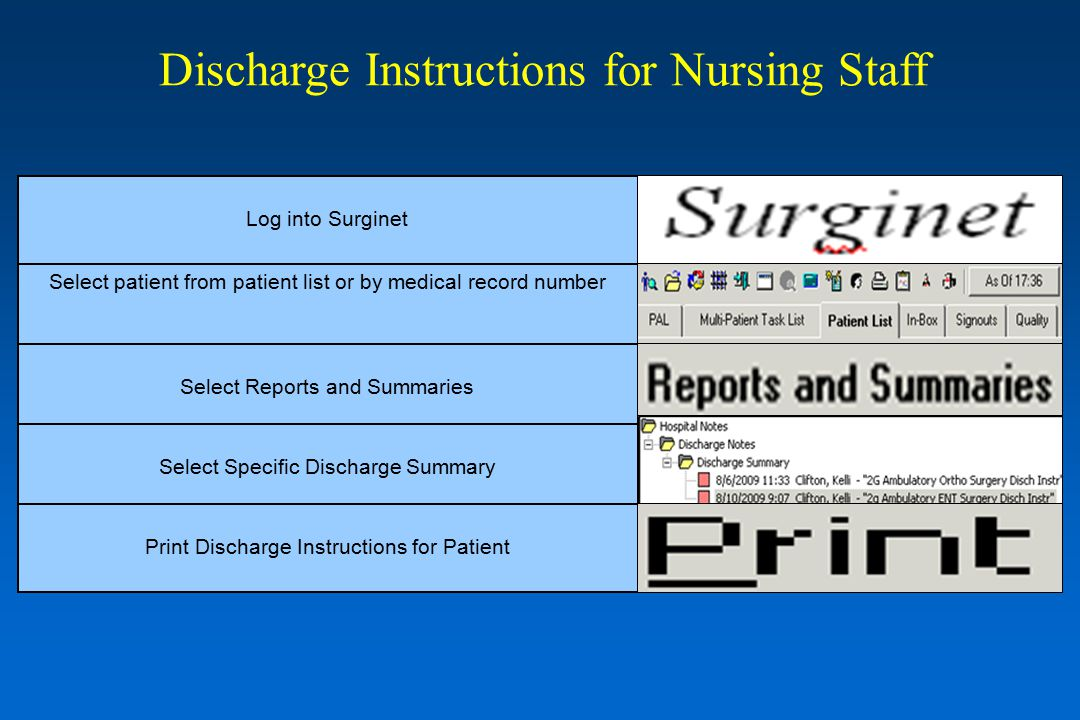 Log into Surginet Select patient from patient list or by medical record number Select Reports and Summaries Select Specific Discharge Summary Print Discharge Instructions for Patient Discharge Instructions for Nursing Staff