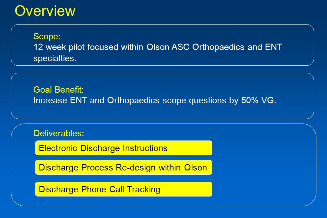 Goal Benefit: Increase ENT and Orthopaedics scope questions by 50% VG.