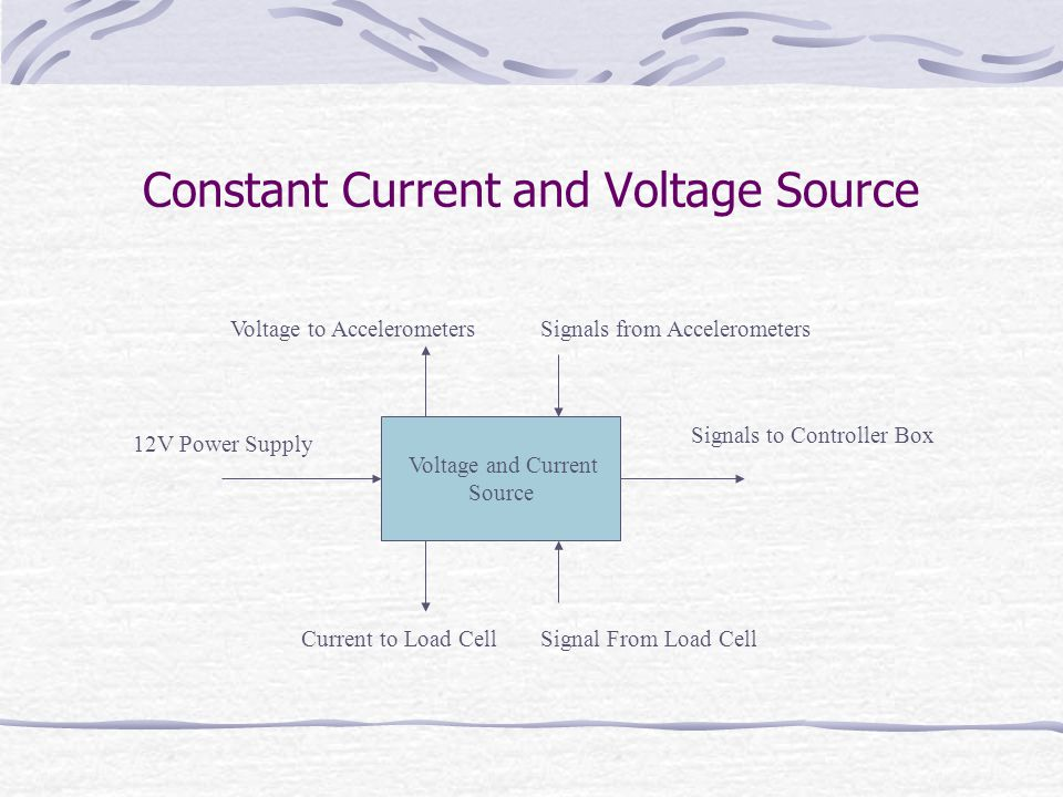 Constant Current and Voltage Source Voltage and Current Source 12V Power Supply Voltage to AccelerometersSignals from Accelerometers Current to Load CellSignal From Load Cell Signals to Controller Box