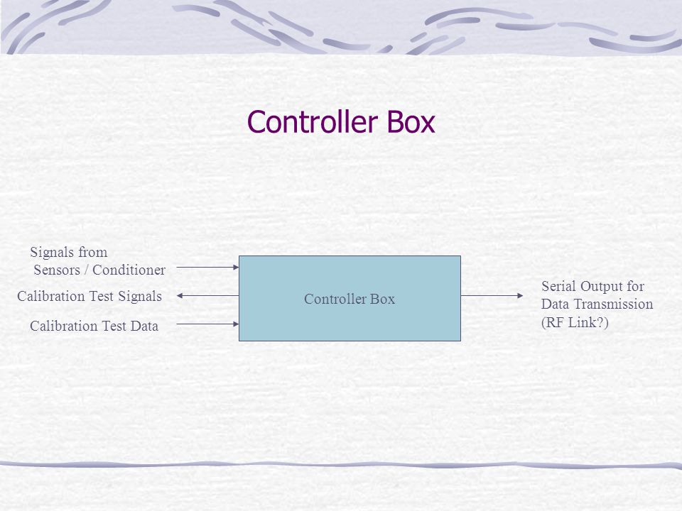 Controller Box Signals from Sensors / Conditioner Calibration Test Signals Calibration Test Data Serial Output for Data Transmission (RF Link?)