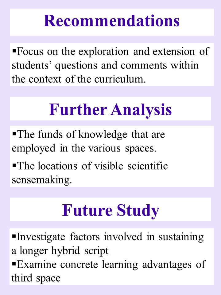 Recommendations  Investigate factors involved in sustaining a longer hybrid script  Examine concrete learning advantages of third space  Focus on the exploration and extension of students' questions and comments within the context of the curriculum.