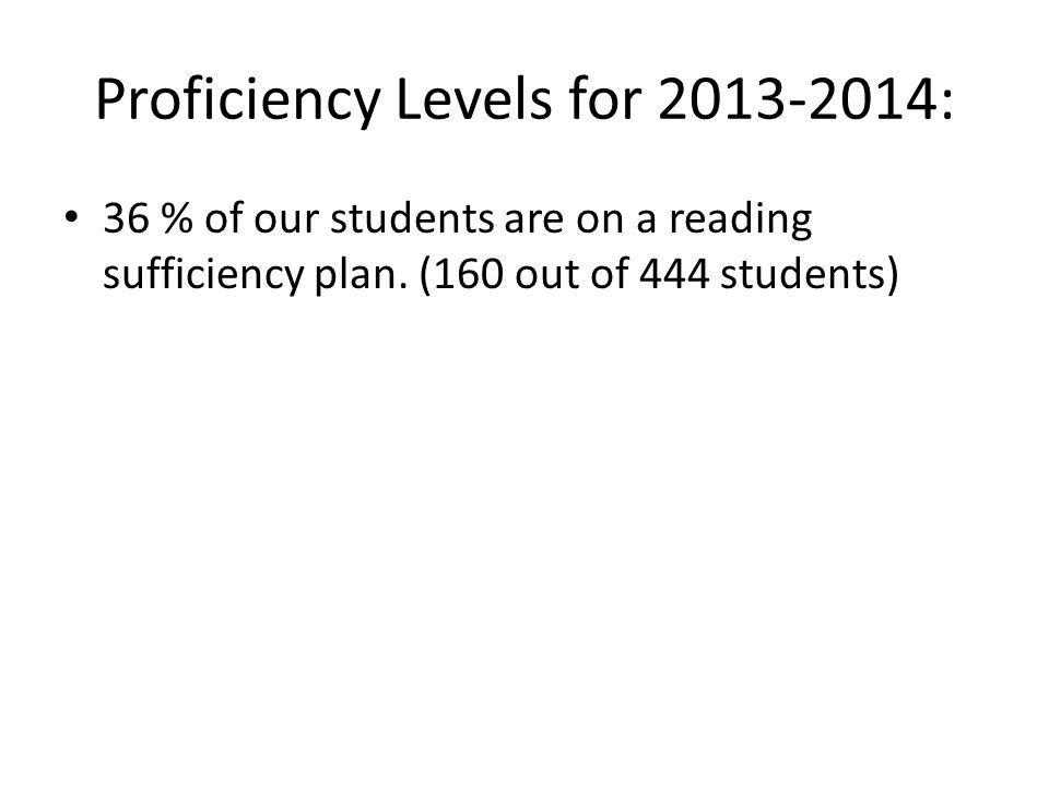 Proficiency Levels for 2013-2014: 36 % of our students are on a reading sufficiency plan. (160 out of 444 students)