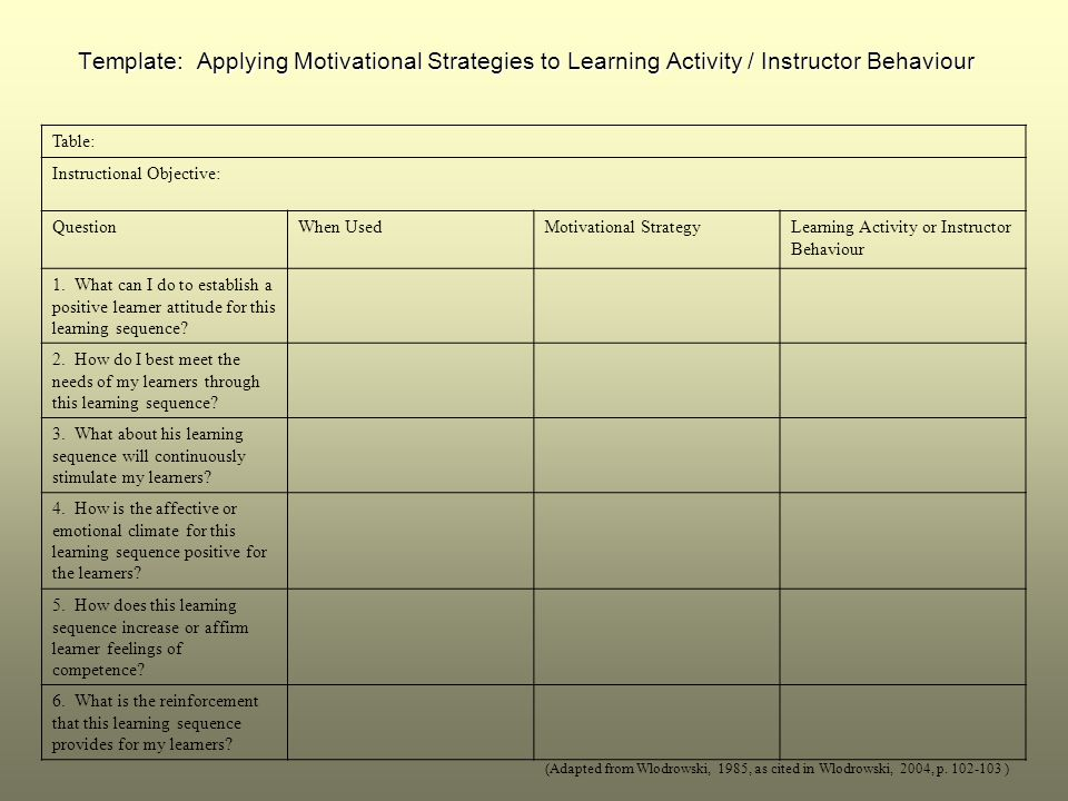 Template: Applying Motivational Strategies to Learning Activity / Instructor Behaviour Table: Instructional Objective: QuestionWhen UsedMotivational StrategyLearning Activity or Instructor Behaviour 1.
