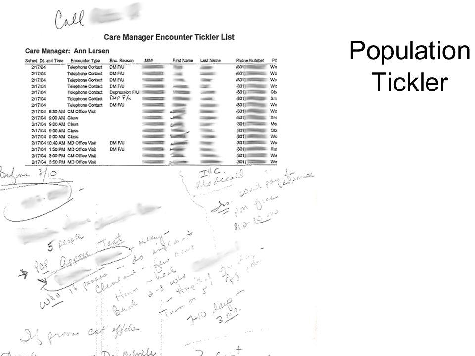 Population Tickler