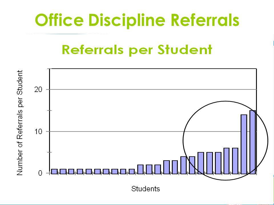 14 Office Discipline Referrals