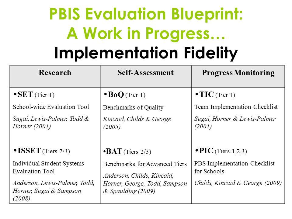 PBIS Evaluation Blueprint: A Work in Progress… Implementation Fidelity ResearchSelf-AssessmentProgress Monitoring SET (Tier 1) School-wide Evaluation