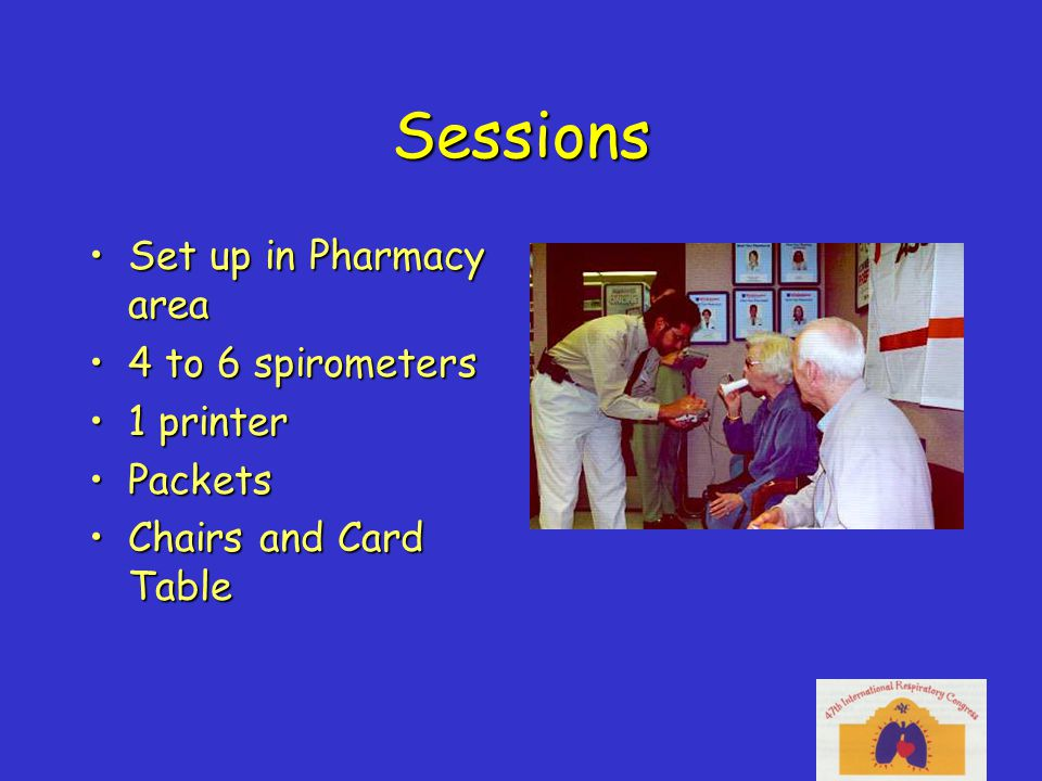 Sessions Set up in Pharmacy areaSet up in Pharmacy area 4 to 6 spirometers4 to 6 spirometers 1 printer1 printer PacketsPackets Chairs and Card TableChairs and Card Table